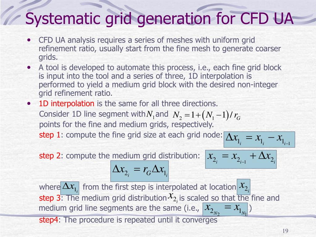 Systematic grid generation for CFD UA