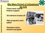 80s were period of adjustment for 4 h
