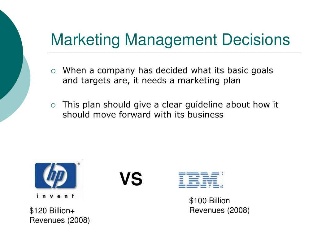 Marketing Management Decisions
