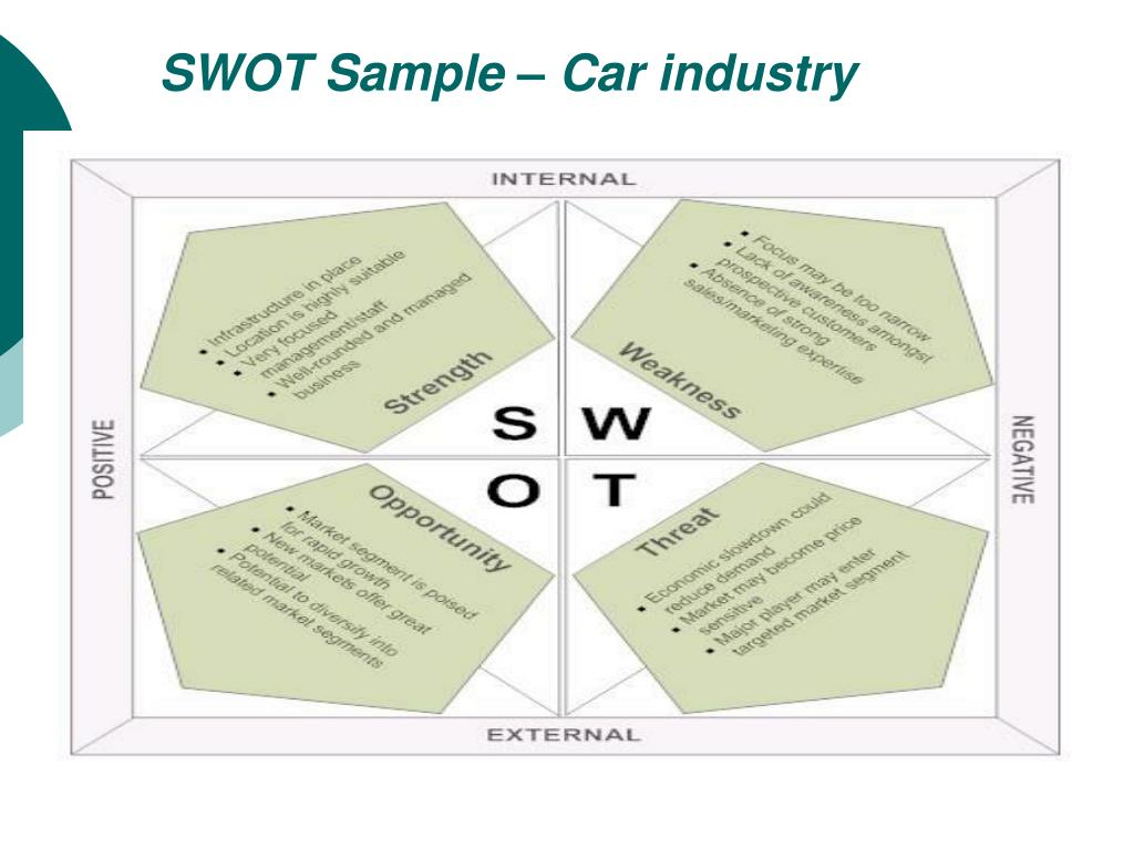 SWOT Sample – Car industry