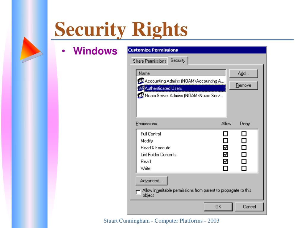 Security Rights