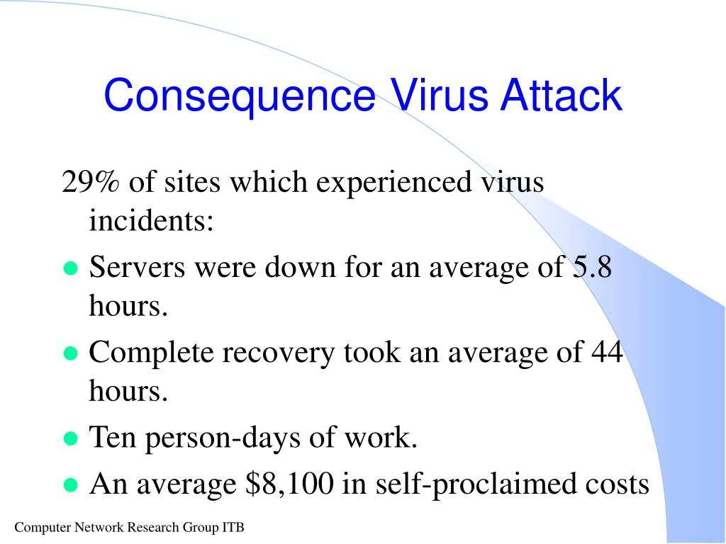 Consequence Virus Attack
