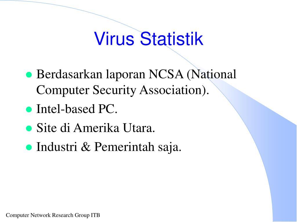 Virus Statistik
