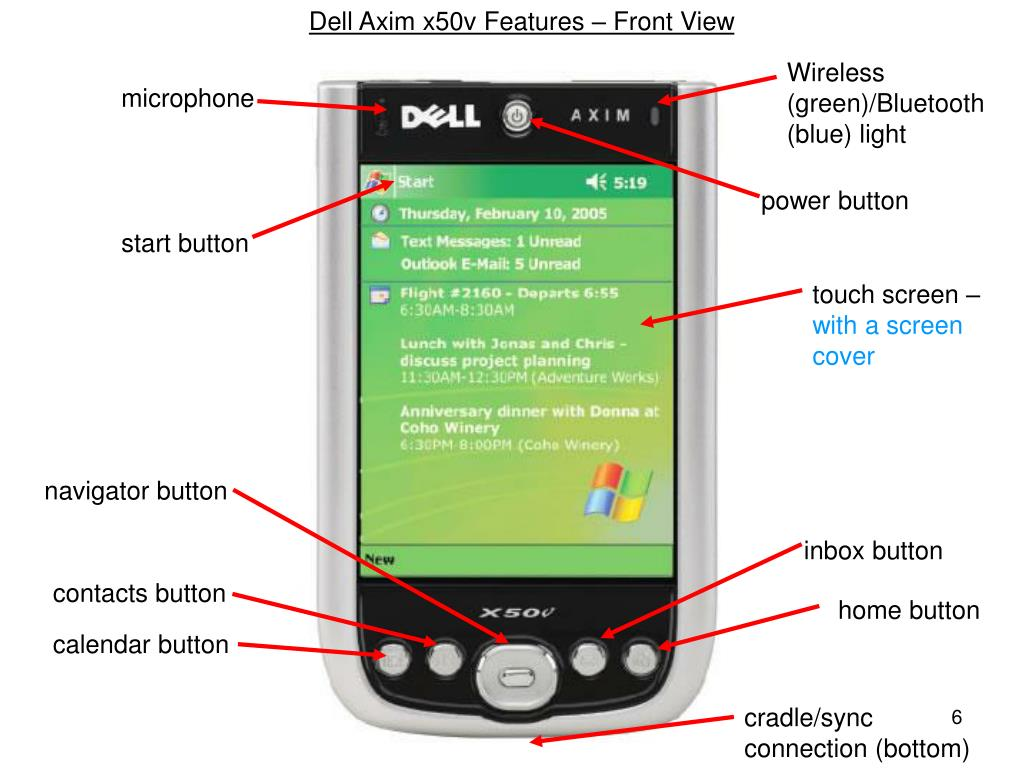 Dell Axim x50v Features – Front View