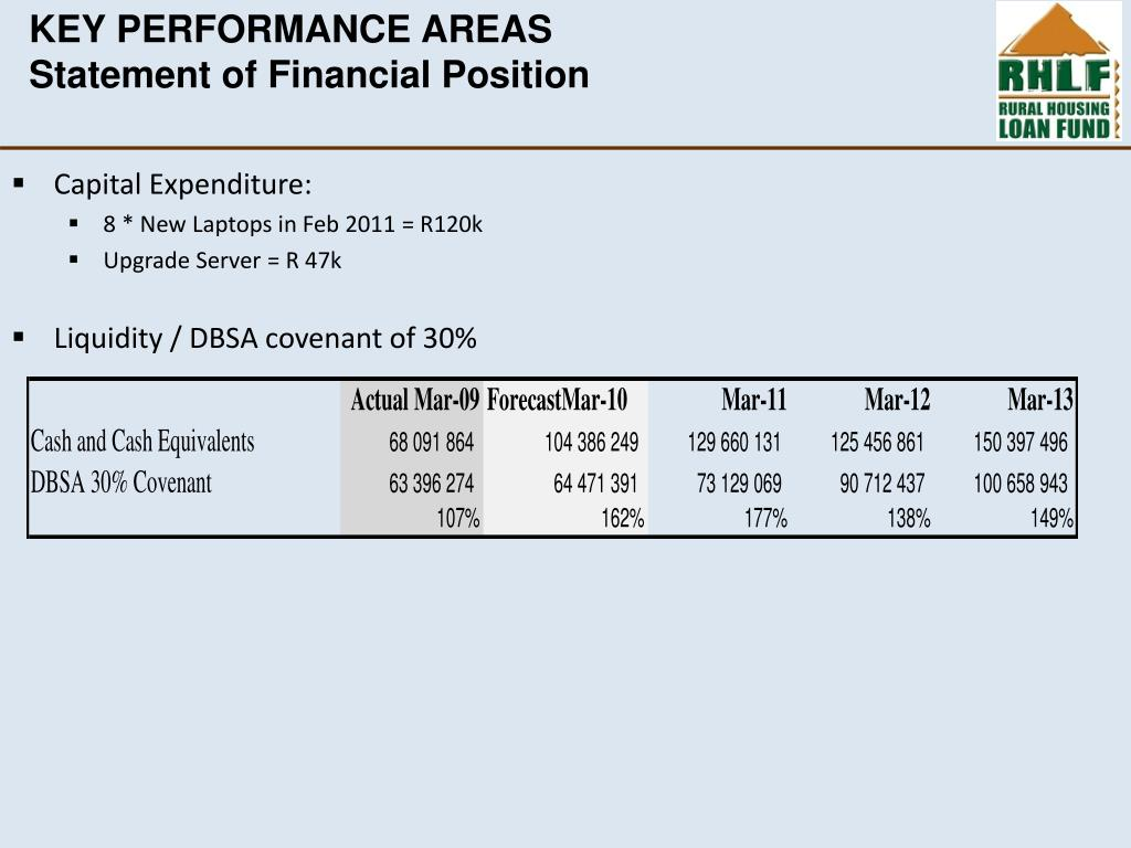 KEY PERFORMANCE AREAS