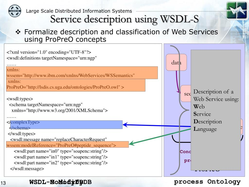 Service description using WSDL-S