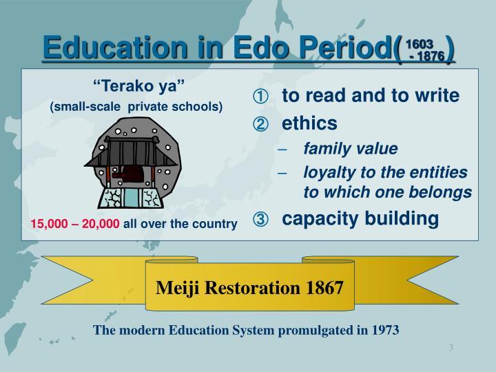 Education in Edo Period(     )