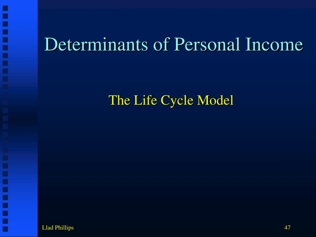 Determinants of Personal Income