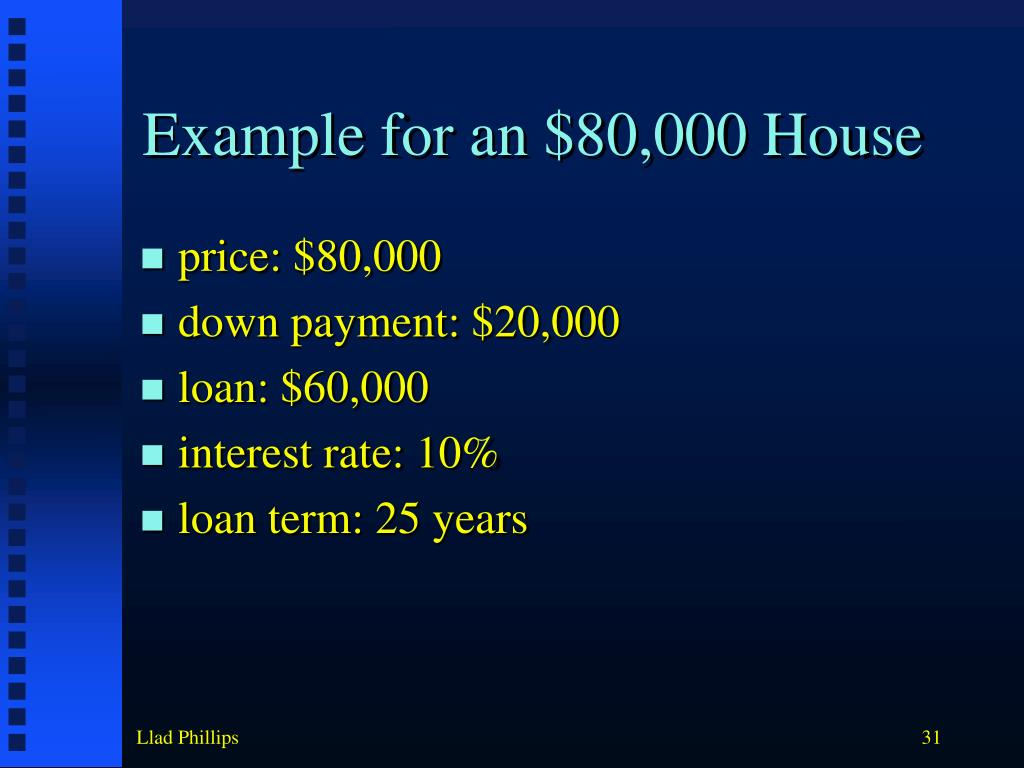 Example for an $80,000 House