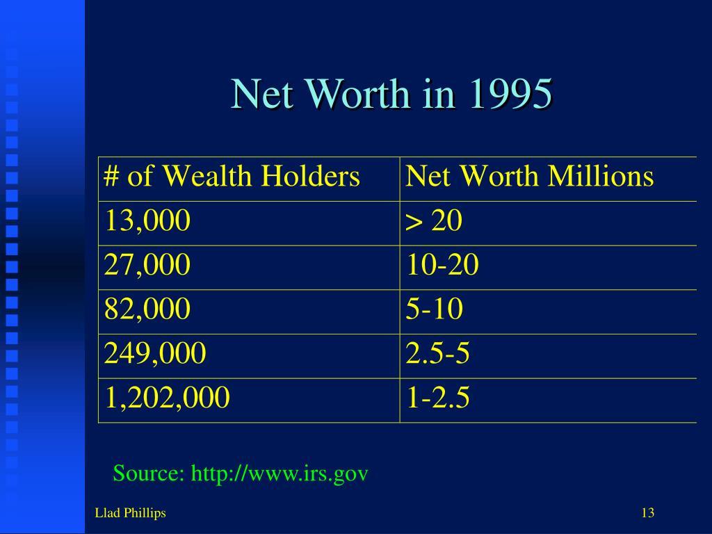 Net Worth in 1995
