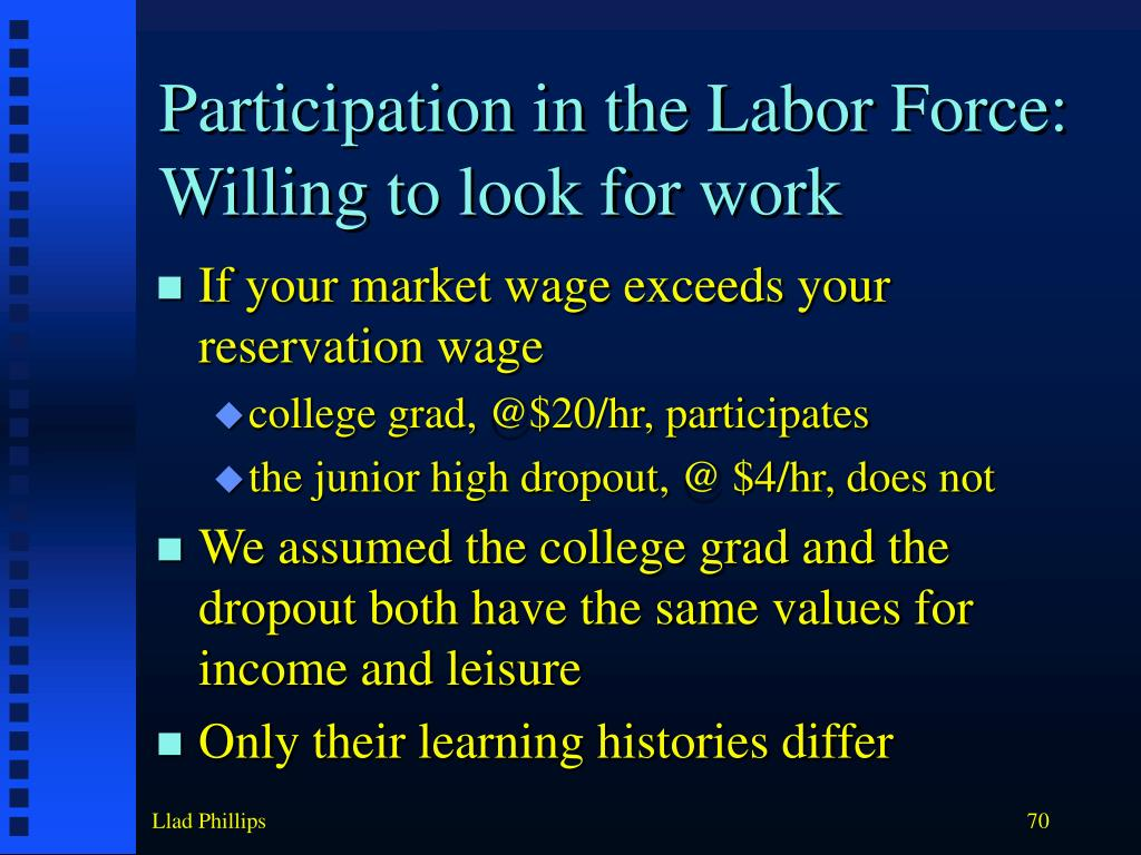 Participation in the Labor Force:
