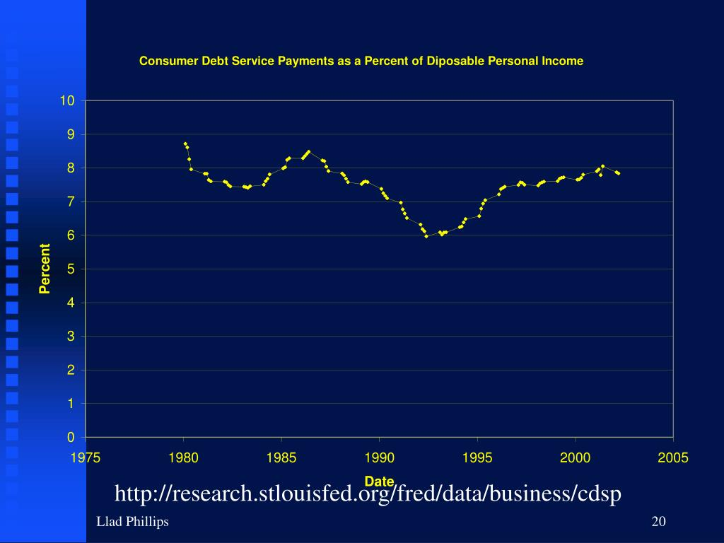 http://research.stlouisfed.org/fred/data/business/cdsp