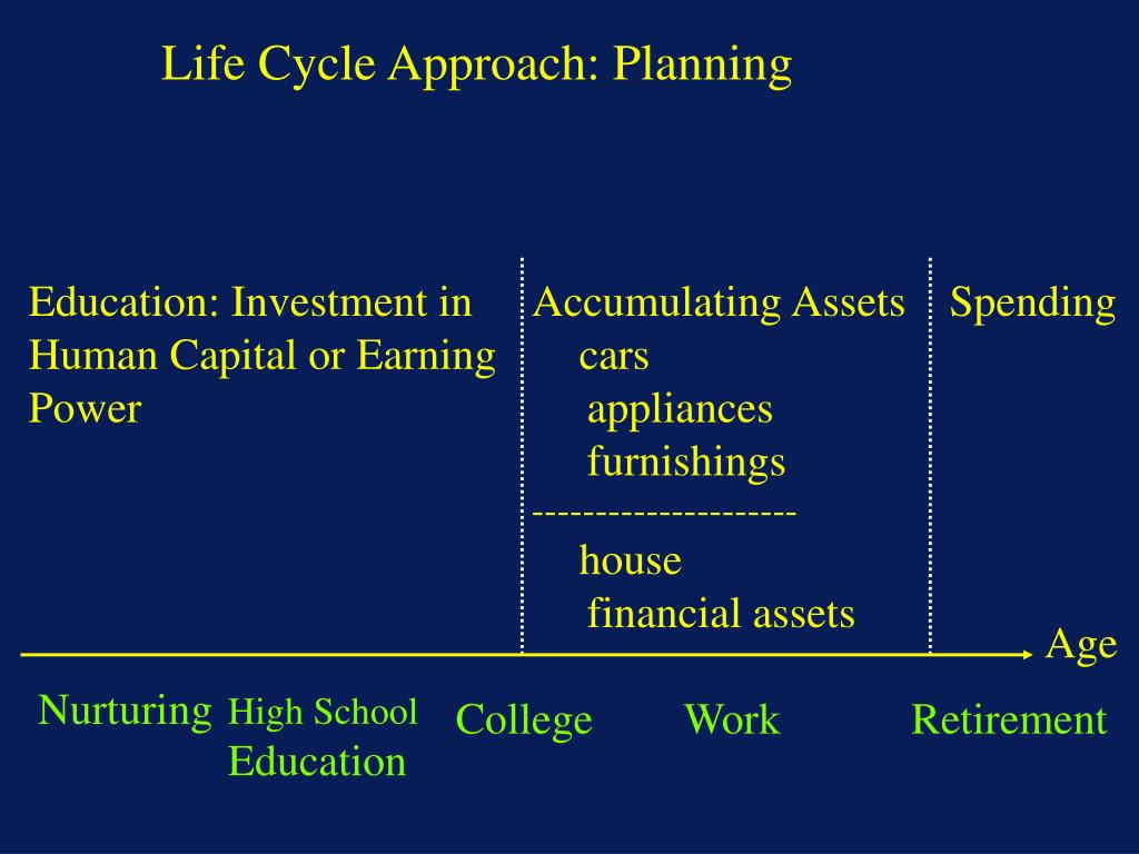 Life Cycle Approach: Planning