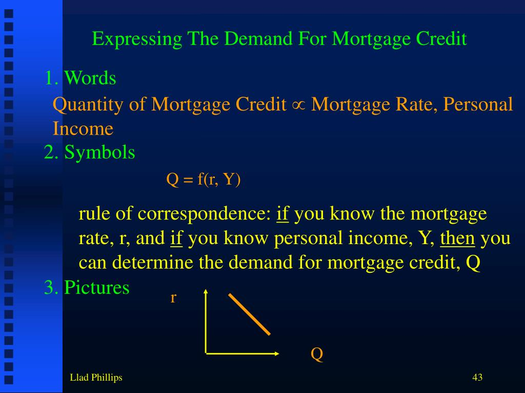 Expressing The Demand For Mortgage Credit