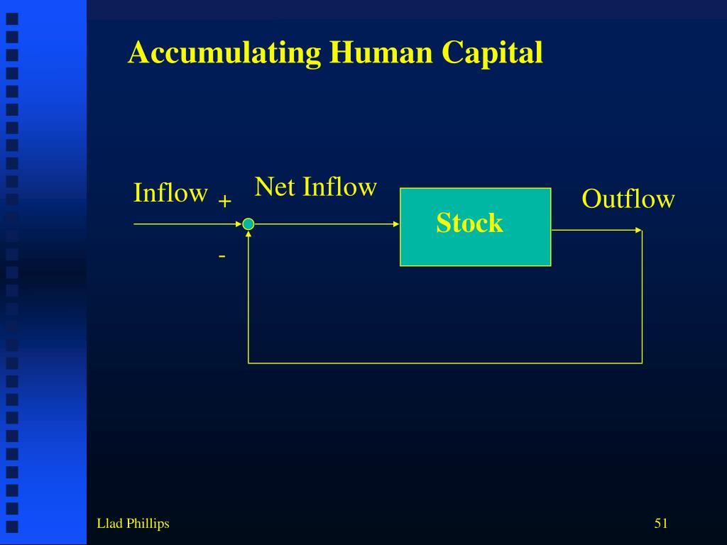 Accumulating Human Capital