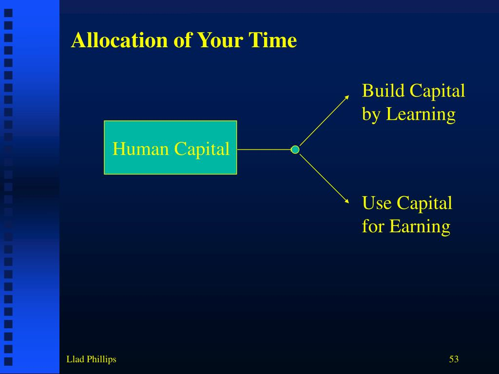 Allocation of Your Time