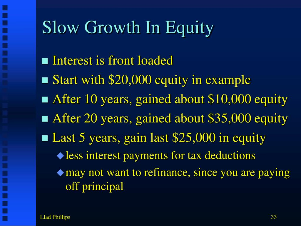 Slow Growth In Equity