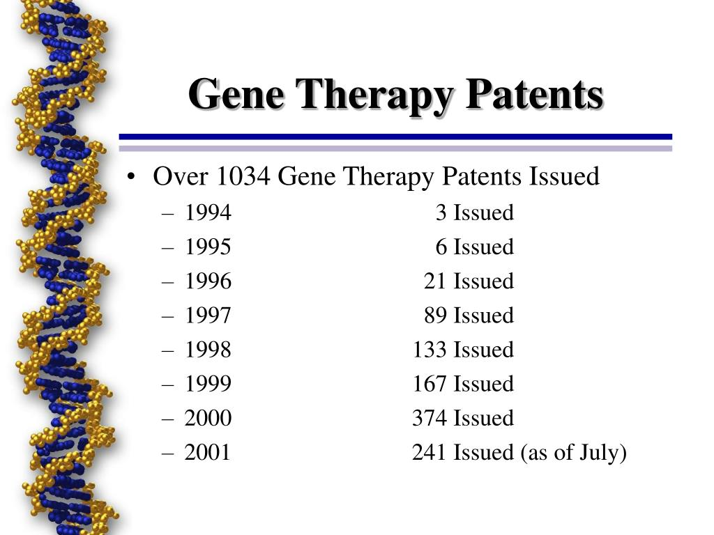Gene Therapy Patents