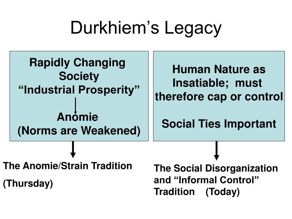 Durkhiem's Legacy