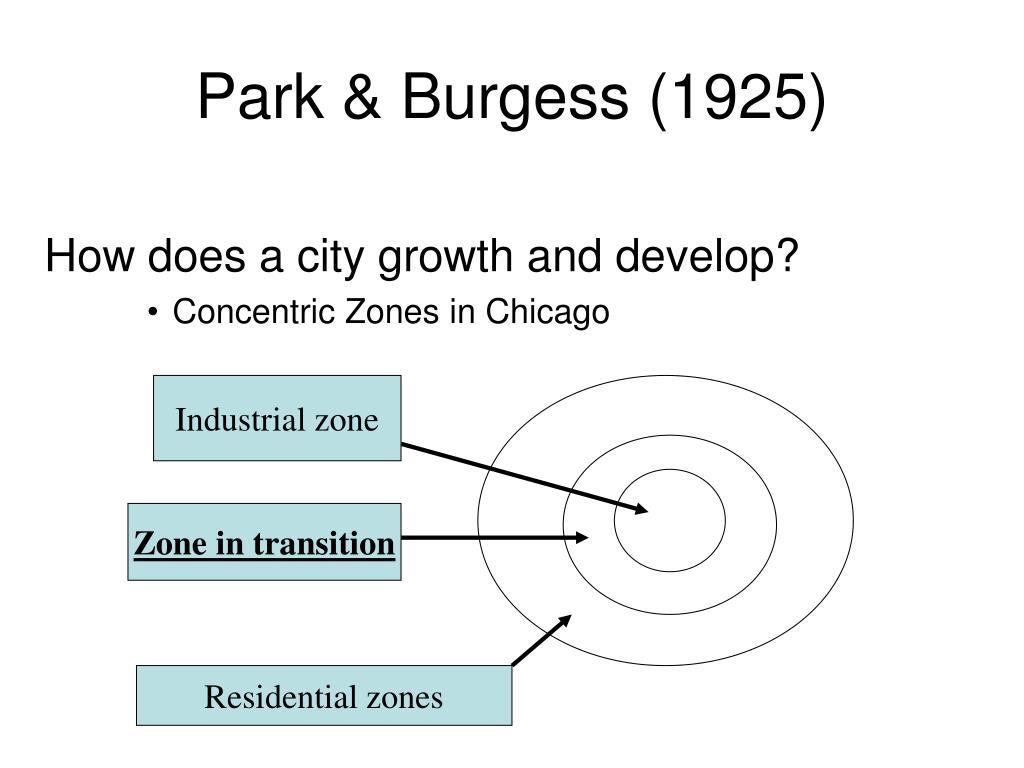 Park & Burgess (1925)