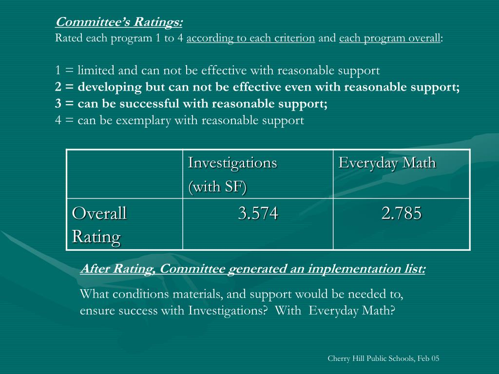 Committee's Ratings: