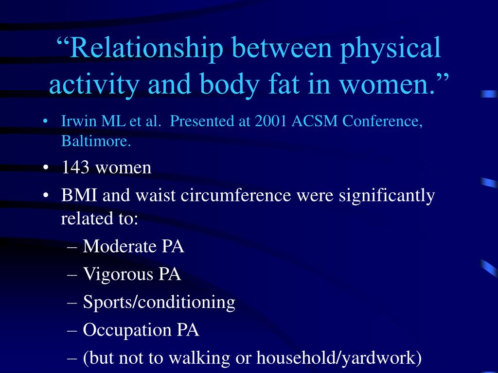 """Relationship between physical activity and body fat in women."""