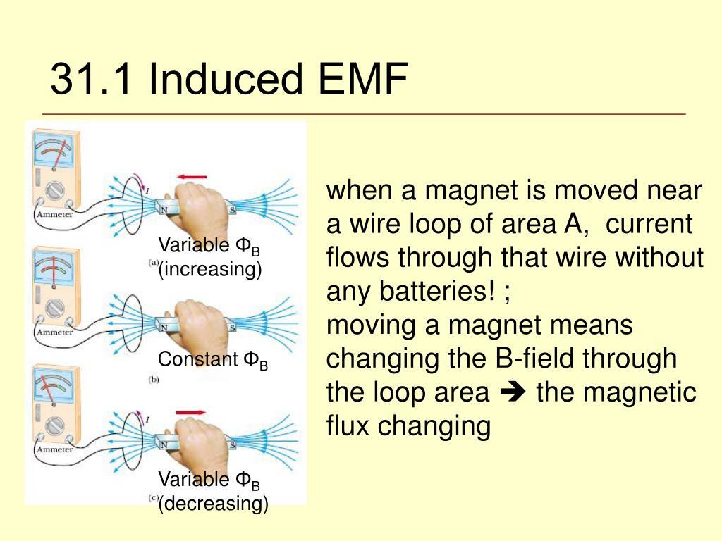 31.1 Induced EMF