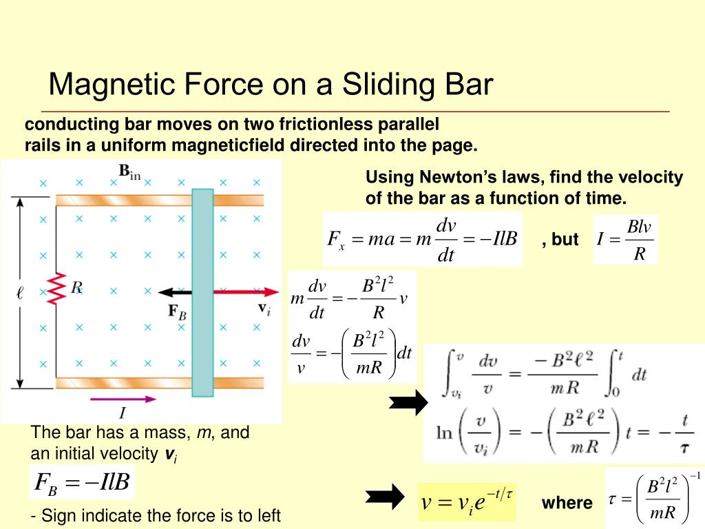 Magnetic Force on a Sliding Bar