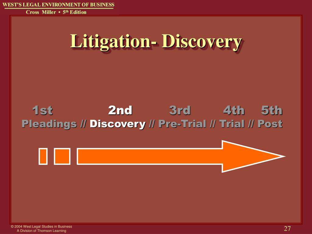 Litigation- Discovery