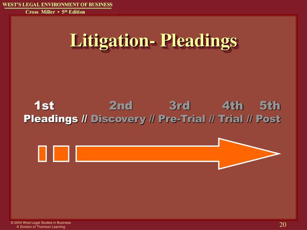 Litigation- Pleadings