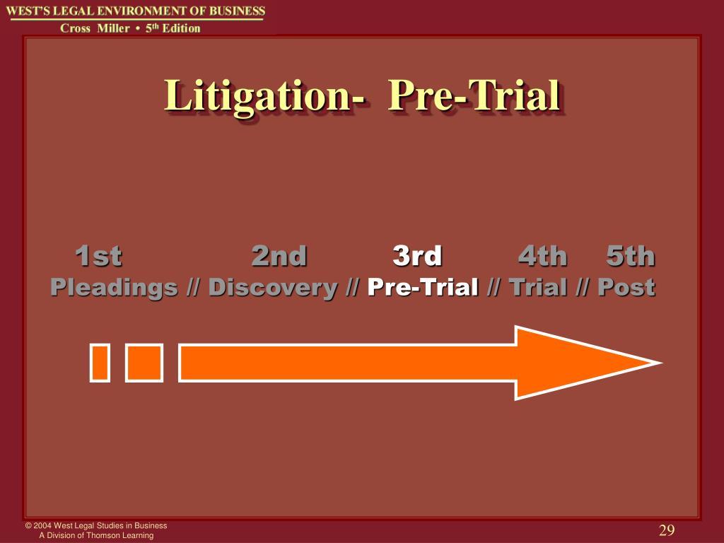 Litigation-  Pre-Trial
