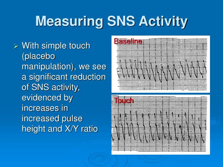Measuring SNS Activity