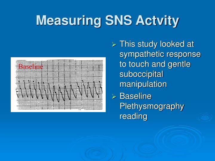 Measuring SNS Actvity