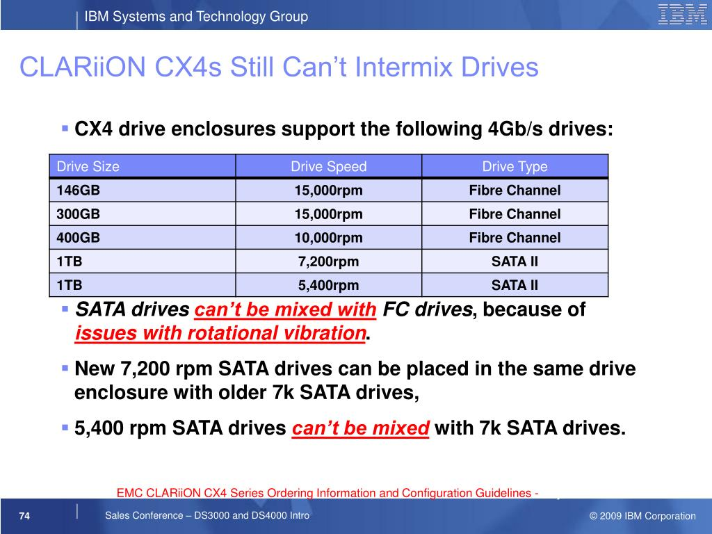 CLARiiON CX4s Still Can't Intermix Drives