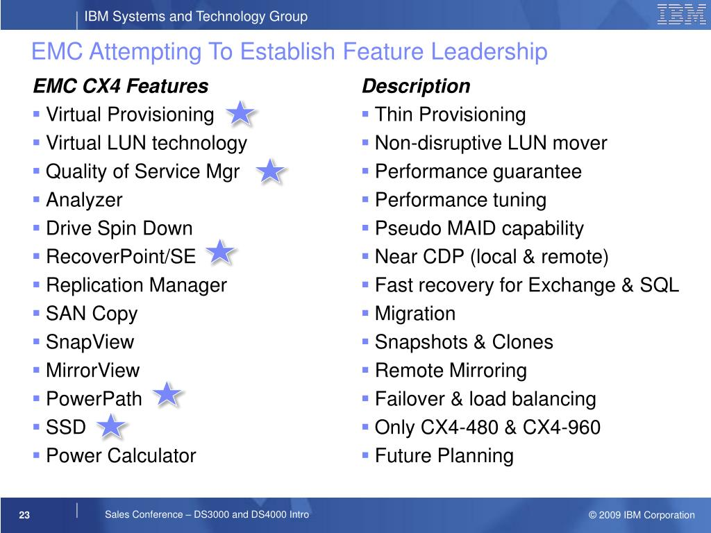 EMC Attempting To Establish Feature Leadership