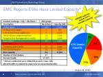 emc reports evas have limited capacity
