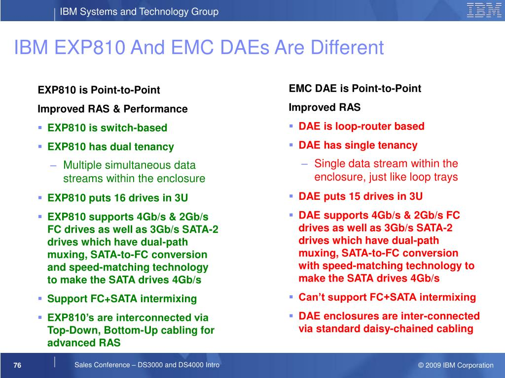 IBM EXP810 And EMC DAEs Are Different