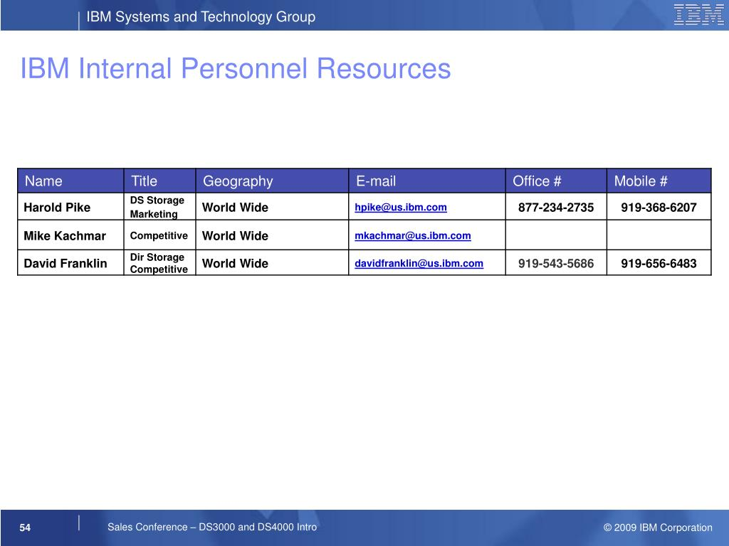 IBM Internal Personnel Resources