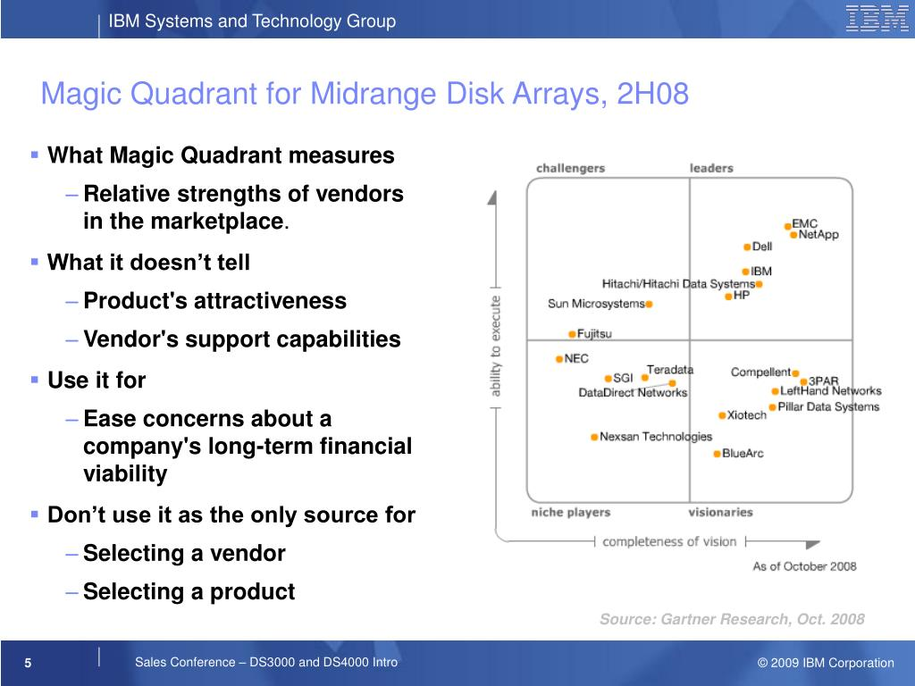 Magic Quadrant for Midrange Disk Arrays, 2H08