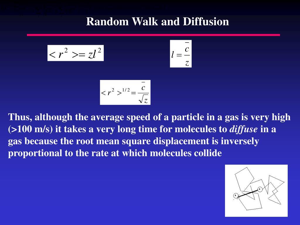 Random Walk and Diffusion