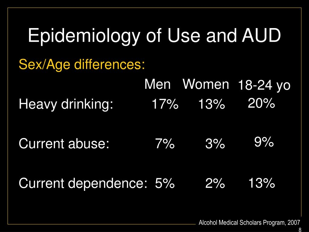 Epidemiology of Use and AUD