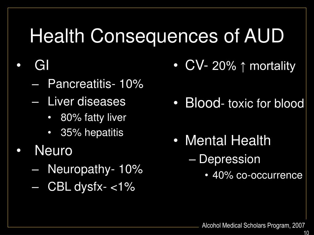 Health Consequences of AUD