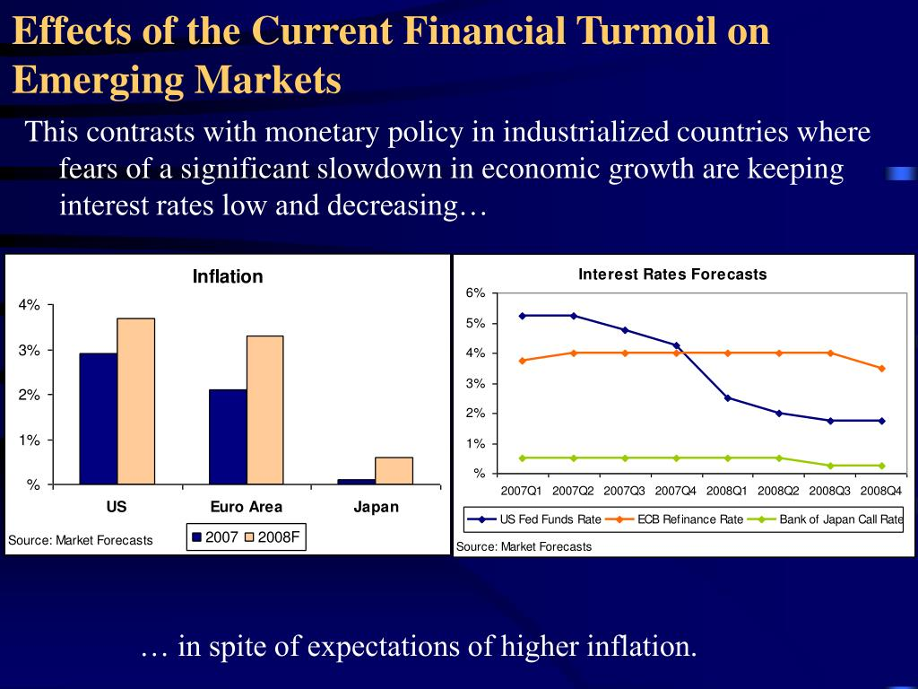 an analysis of the effects of the recession on the emerging markets This information is related to the effects of the great recession that happened worldwide from 2007 to 2012  while other emerging markets also exhibited.