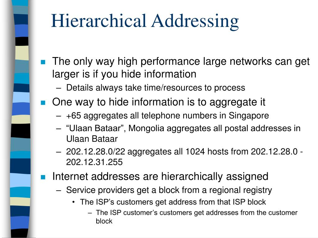 Hierarchical Addressing
