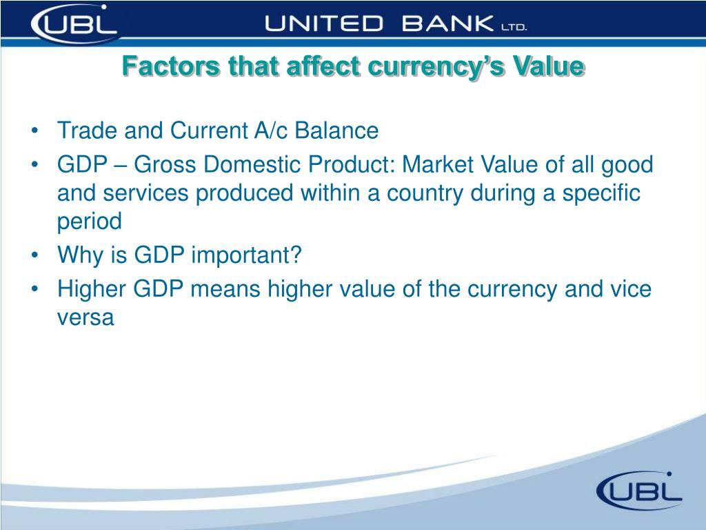 Factors that affect currency's Value