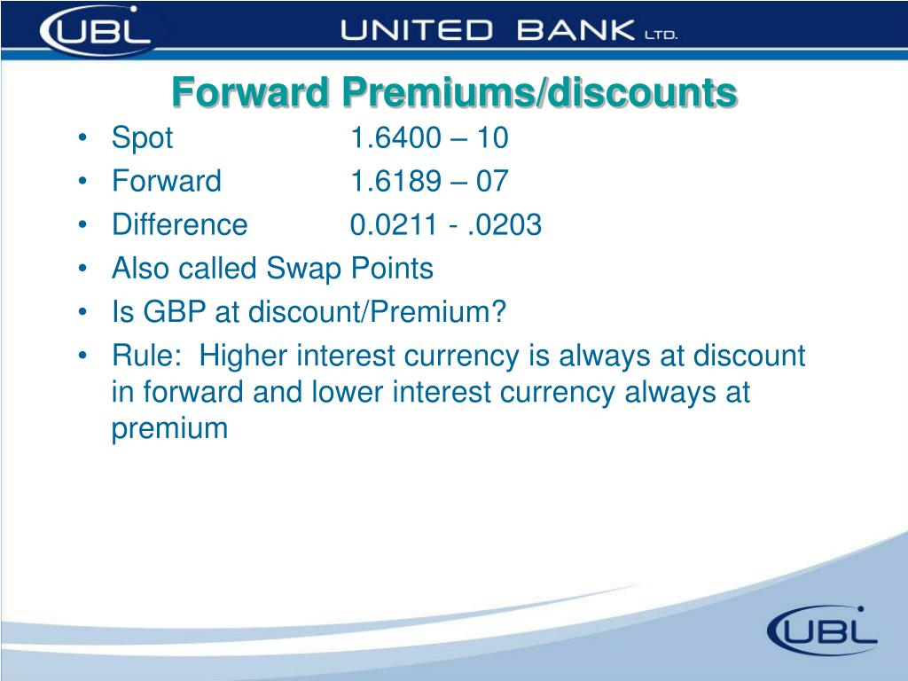 Forward Premiums/discounts