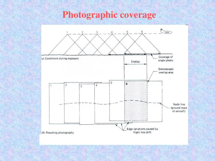 Photographic coverage