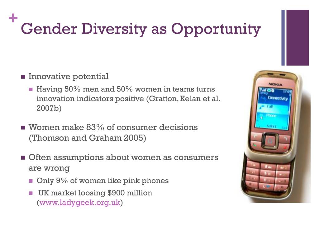 Gender Diversity as Opportunity