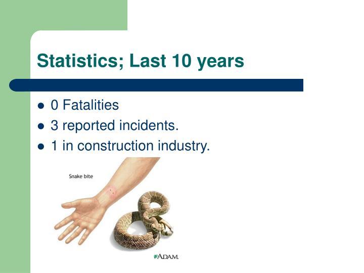 Statistics; Last 10 years