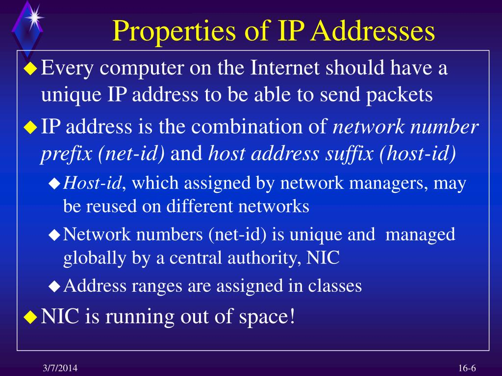 Properties of IP Addresses